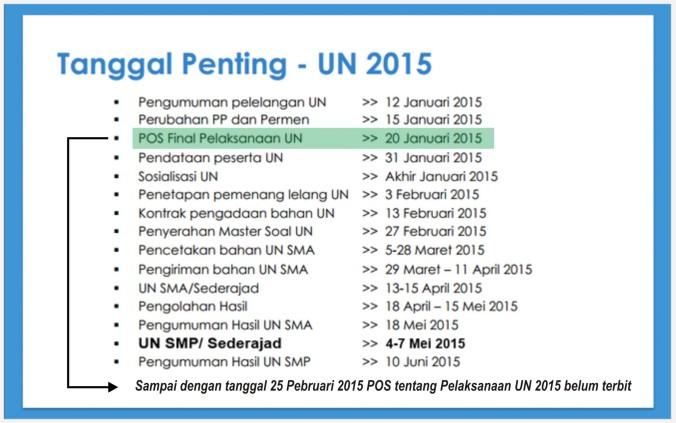 Tanggal Penting UN